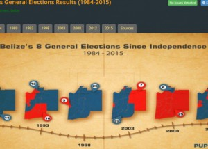Elections-Results-1984-2015-500x383